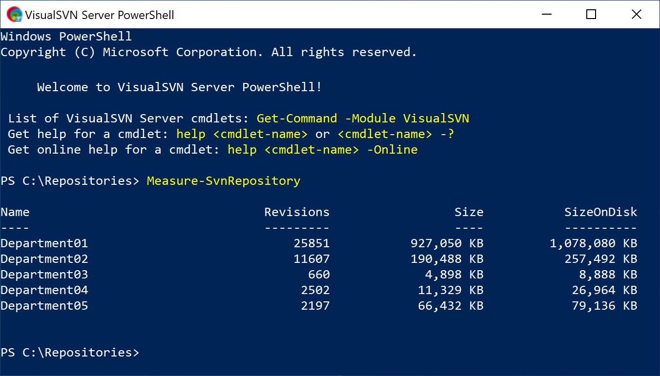VisualSVN Server | PowerShell Scripting and Automation